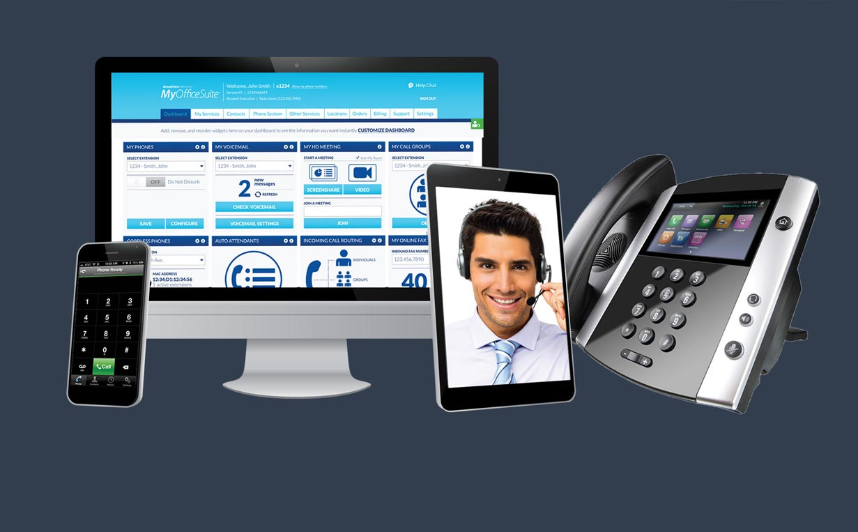 Cloud Telephony Solutions IP PBX